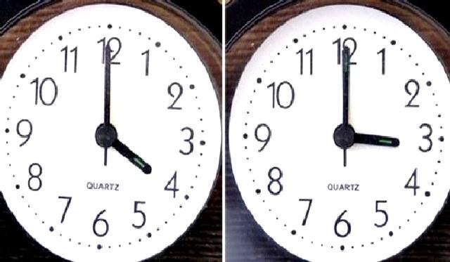 Πότε και γιατί αλλάζει η ώρα. Χειμερινή ώρα.